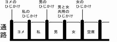 ヒジカケ.jpg