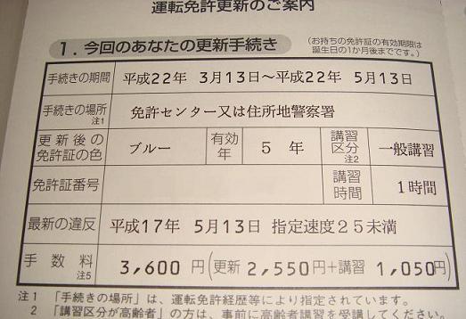 100313_免許更新はがき.JPG